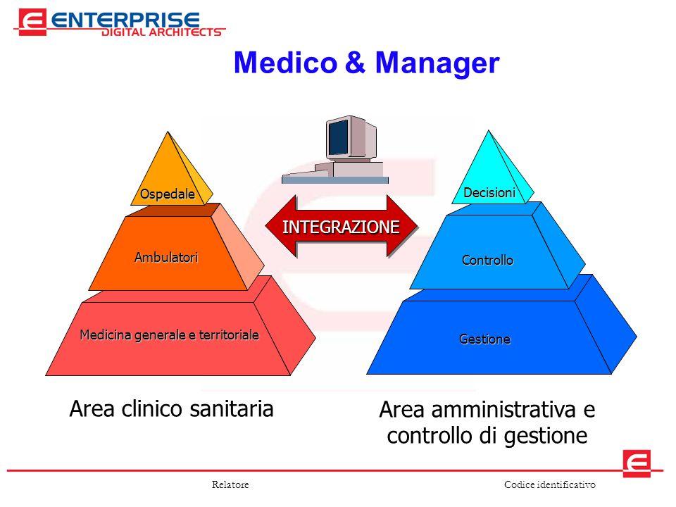 Medico & Manager Area amministrativa e controllo di gestione