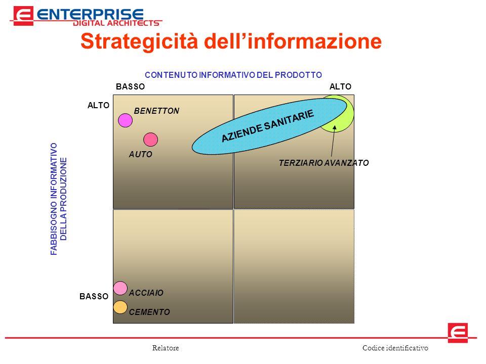 Strategicità dell'informazione