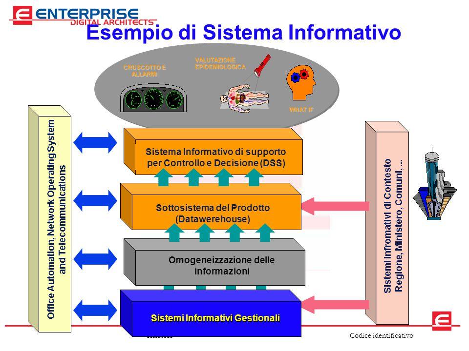 Esempio di Sistema Informativo