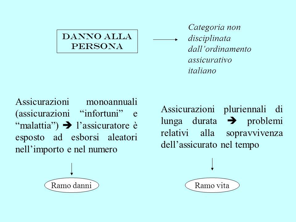 Categoria non disciplinata dall'ordinamento assicurativo italiano