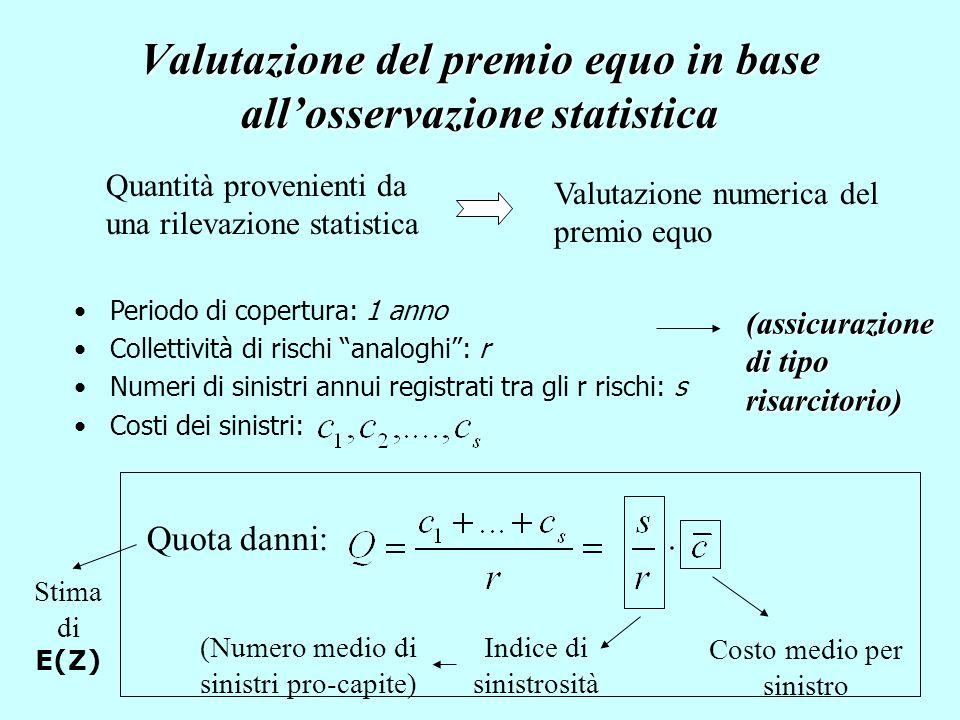 Valutazione del premio equo in base all'osservazione statistica