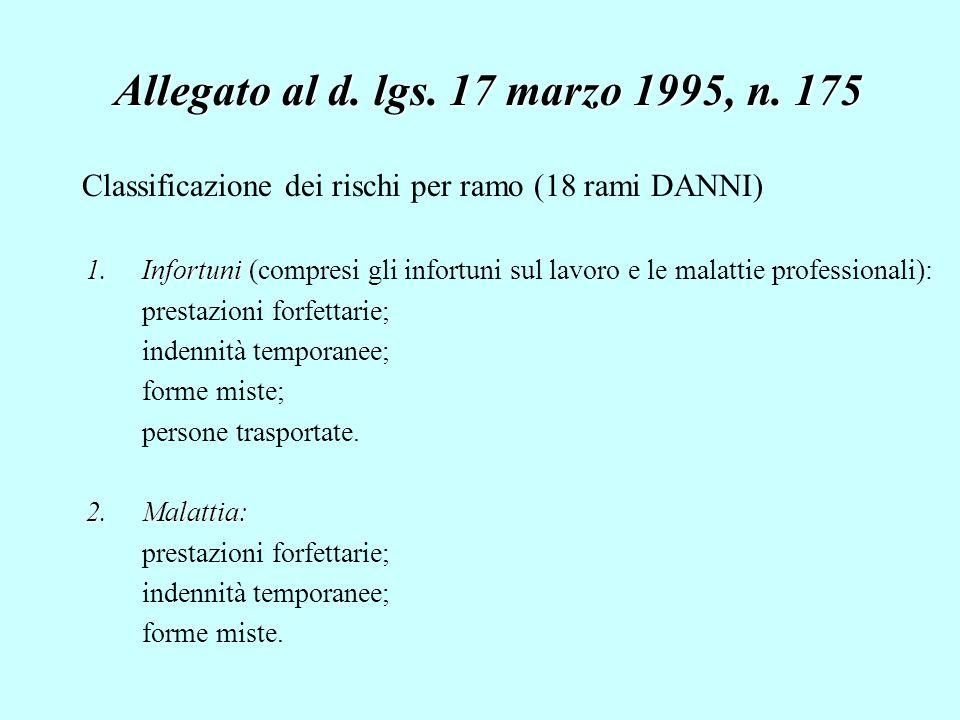 Allegato al d. lgs. 17 marzo 1995, n. 175