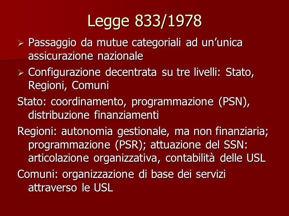 Legge 833/1978 Passaggio da mutue categoriali ad un'unica assicurazione nazionale. Configurazione decentrata su tre livelli: Stato, Regioni, Comuni.
