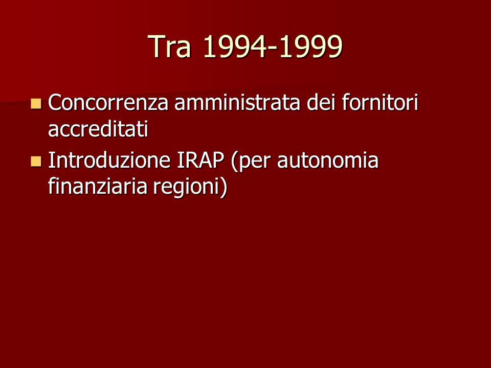 Tra 1994-1999 Concorrenza amministrata dei fornitori accreditati