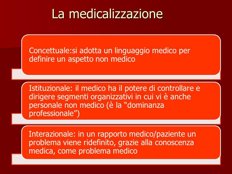 La medicalizzazione Concettuale:si adotta un linguaggio medico per definire un aspetto non medico.