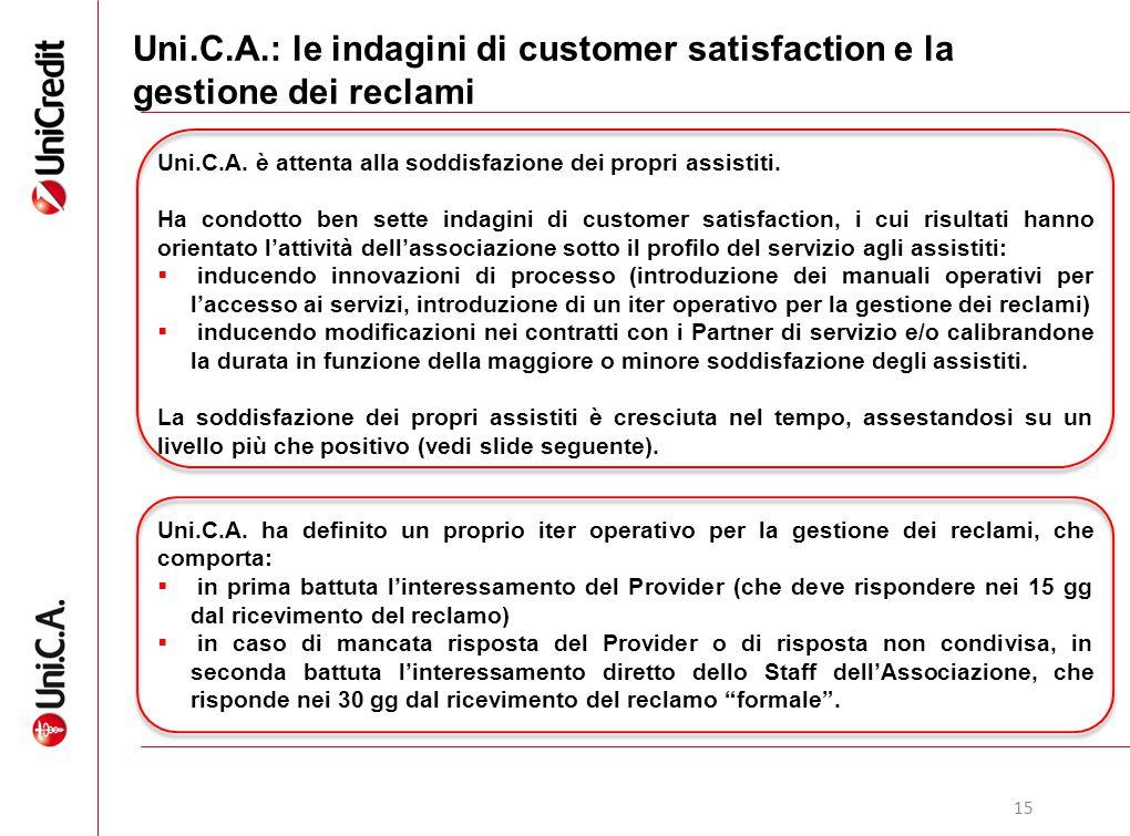 Uni.C.A.: le indagini di customer satisfaction e la gestione dei reclami