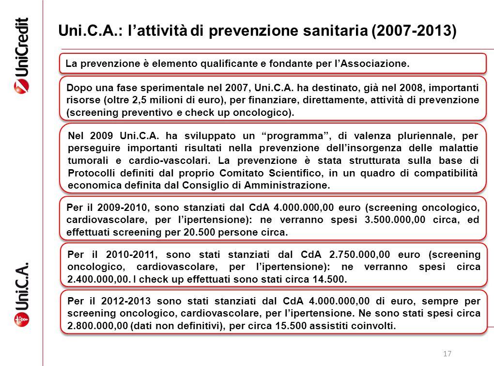 Uni.C.A.: l'attività di prevenzione sanitaria (2007-2013)