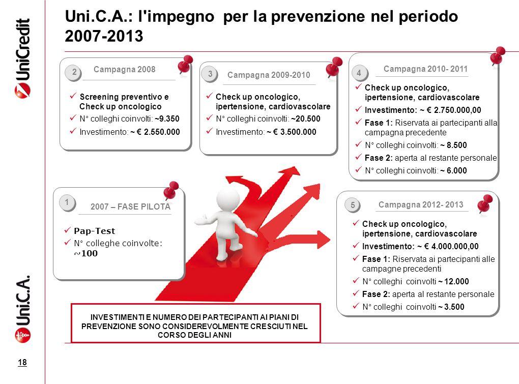 Uni.C.A.: l impegno per la prevenzione nel periodo 2007-2013