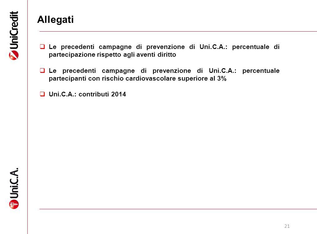 Allegati Le precedenti campagne di prevenzione di Uni.C.A.: percentuale di partecipazione rispetto agli aventi diritto.