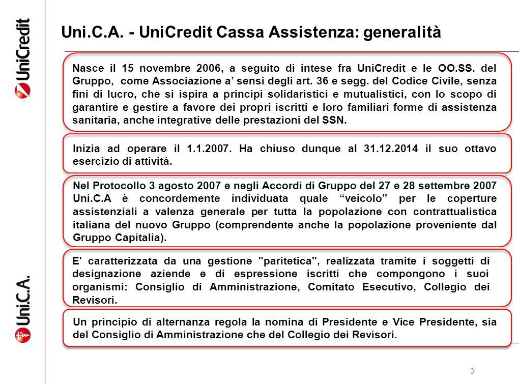 Uni.C.A. - UniCredit Cassa Assistenza: generalità