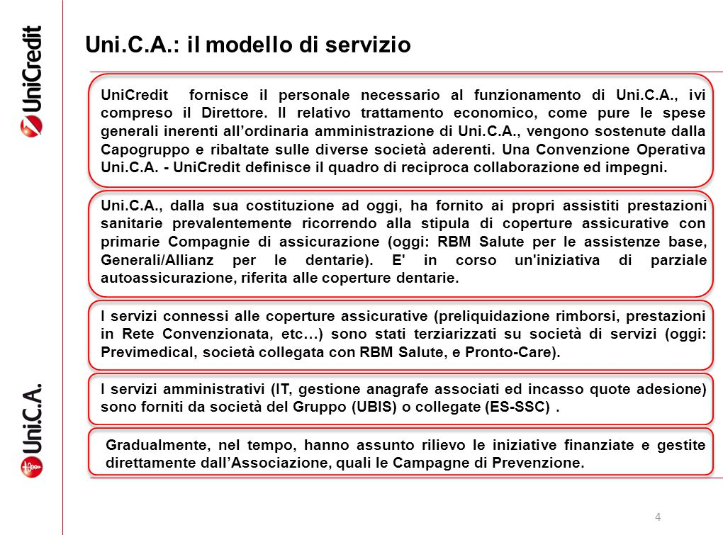 Uni.C.A.: il modello di servizio