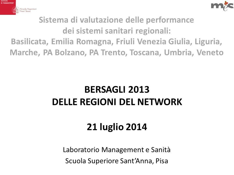 BERSAGLI 2013 DELLE REGIONI DEL NETWORK 21 luglio 2014