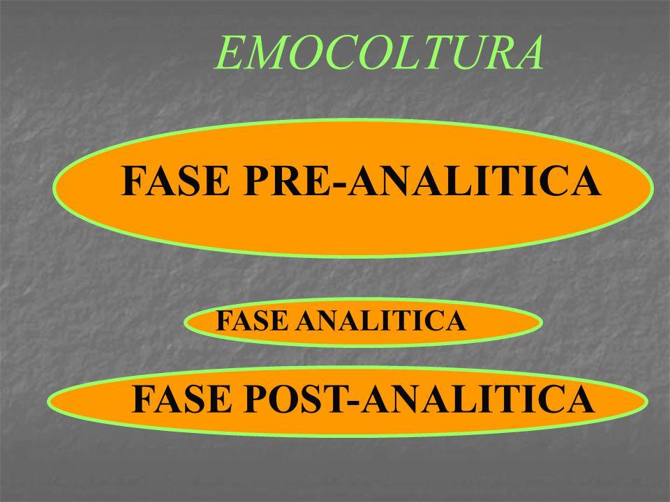 EMOCOLTURA FASE PRE-ANALITICA FASE ANALITICA FASE POST-ANALITICA