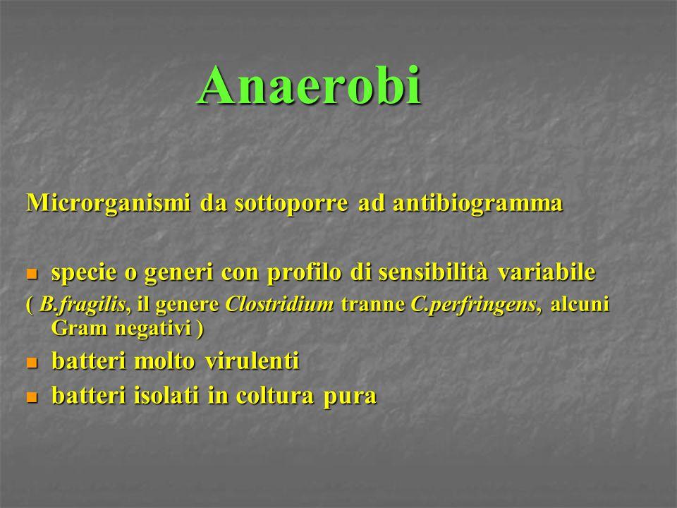 Anaerobi Microrganismi da sottoporre ad antibiogramma