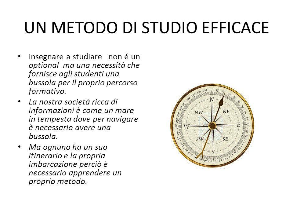 UN METODO DI STUDIO EFFICACE