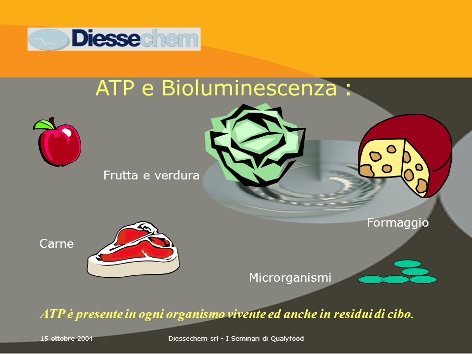 ATP e Bioluminescenza :