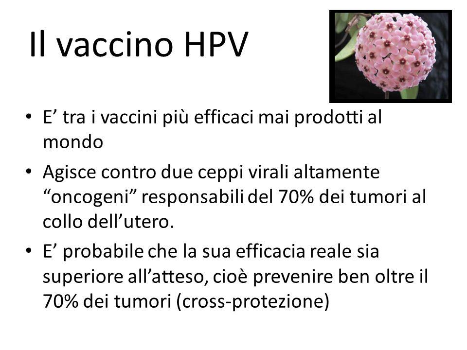 Il vaccino HPV E' tra i vaccini più efficaci mai prodotti al mondo