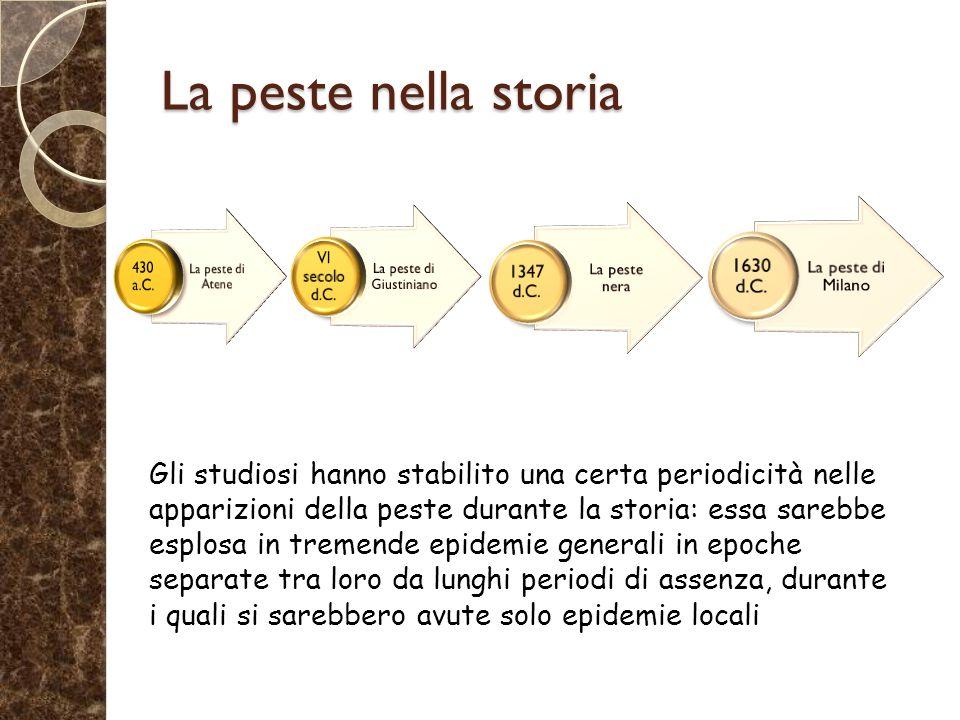 La peste di Giustiniano