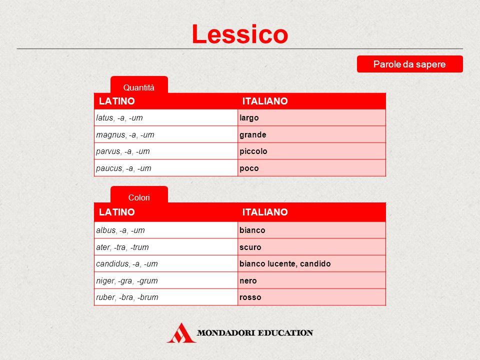 Lessico Parole da sapere LATINO ITALIANO LATINO ITALIANO Quantità