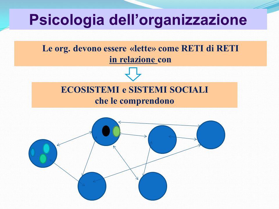 Psicologia dell'organizzazione