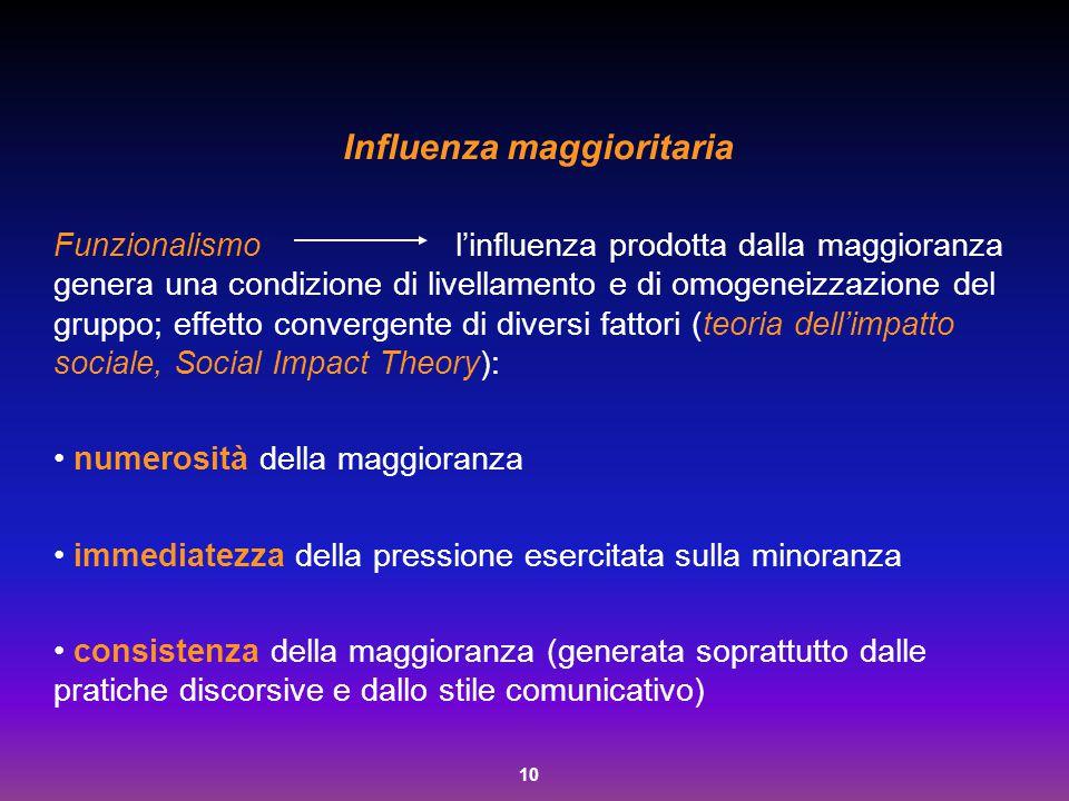 Influenza maggioritaria