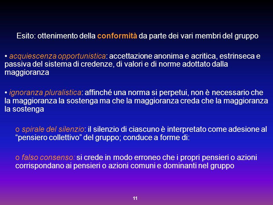 Esito: ottenimento della conformità da parte dei vari membri del gruppo