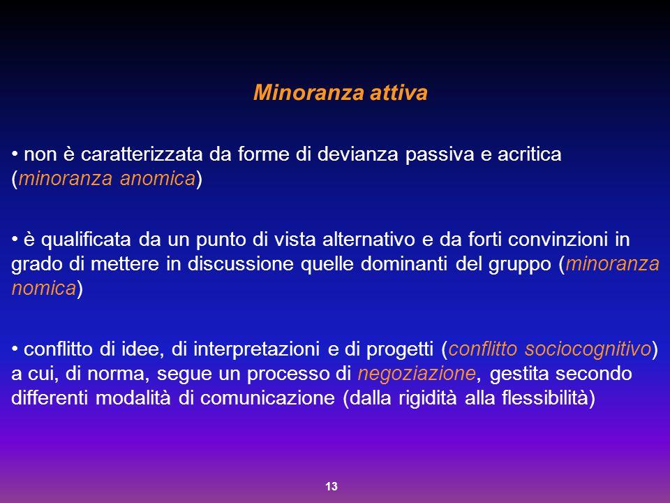 Minoranza attiva non è caratterizzata da forme di devianza passiva e acritica (minoranza anomica)