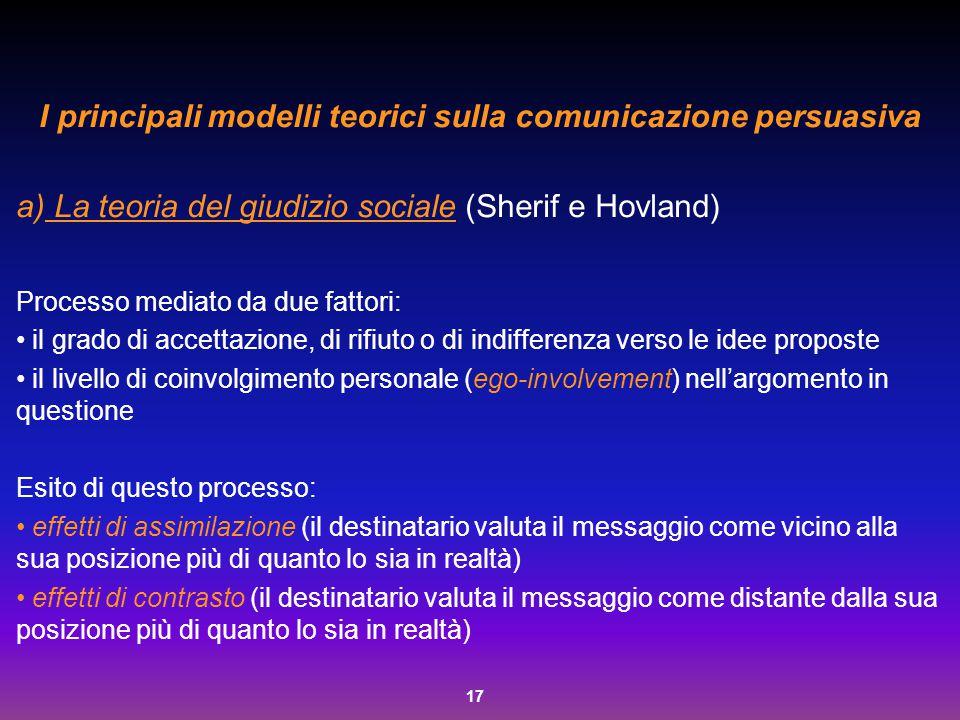 I principali modelli teorici sulla comunicazione persuasiva