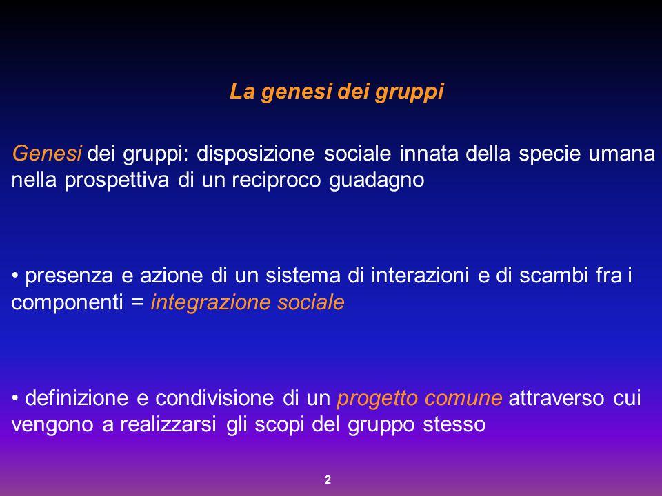 La genesi dei gruppi Genesi dei gruppi: disposizione sociale innata della specie umana nella prospettiva di un reciproco guadagno.