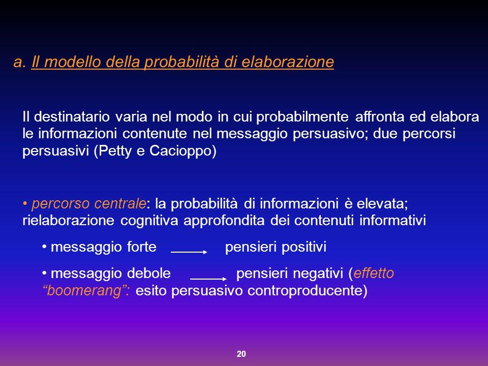 Il modello della probabilità di elaborazione