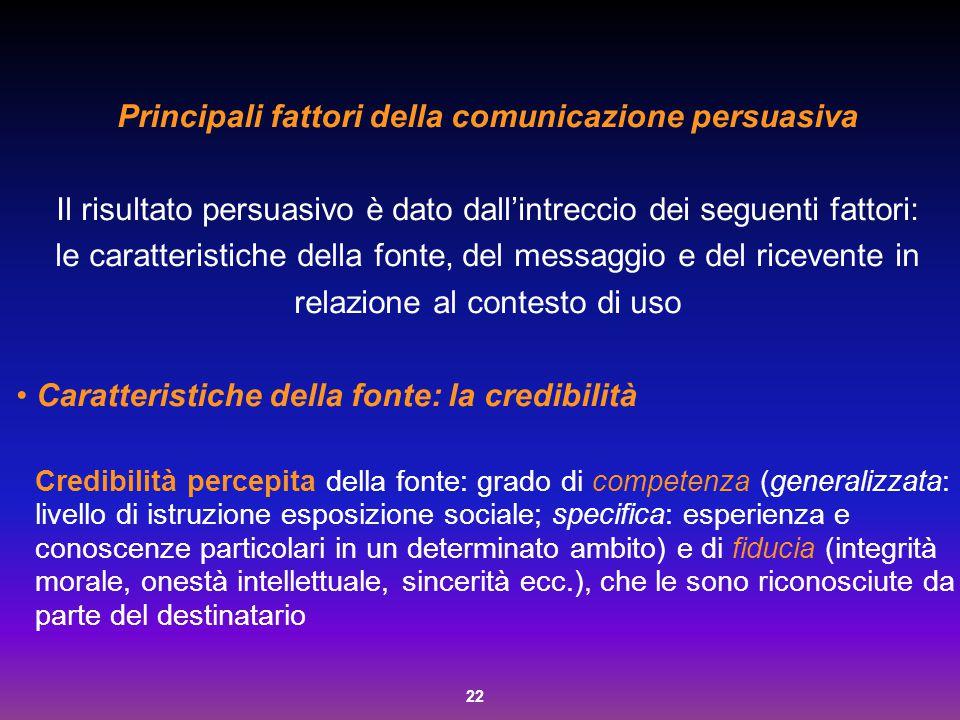 Principali fattori della comunicazione persuasiva