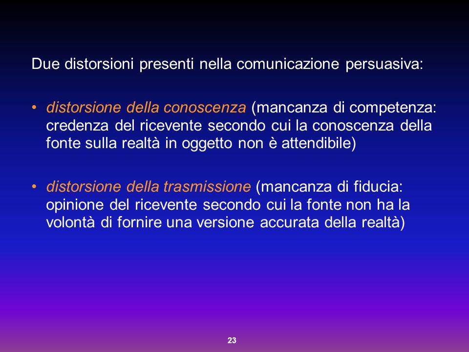 Due distorsioni presenti nella comunicazione persuasiva: