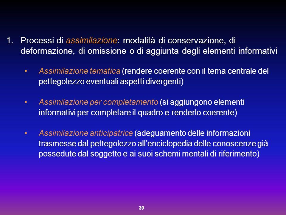 Processi di assimilazione: modalità di conservazione, di deformazione, di omissione o di aggiunta degli elementi informativi