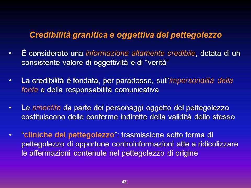 Credibilità granitica e oggettiva del pettegolezzo