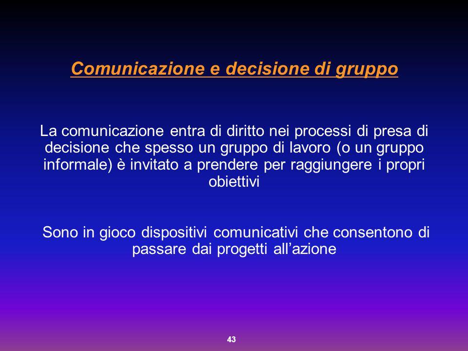 Comunicazione e decisione di gruppo