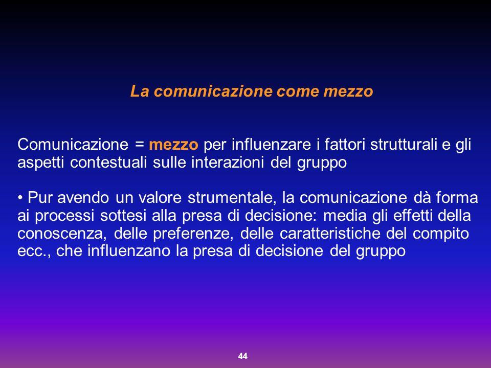 La comunicazione come mezzo