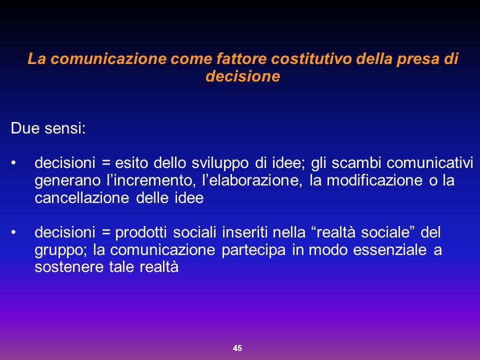 La comunicazione come fattore costitutivo della presa di