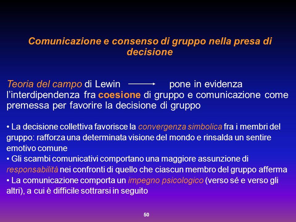 Comunicazione e consenso di gruppo nella presa di