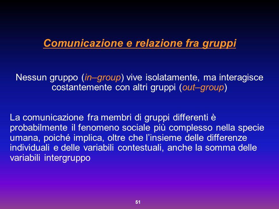 Comunicazione e relazione fra gruppi