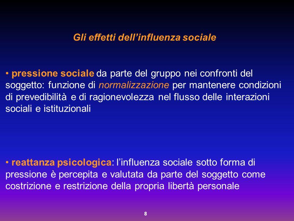 Gli effetti dell'influenza sociale