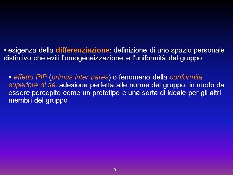esigenza della differenziazione: definizione di uno spazio personale distintivo che eviti l'omogeneizzazione e l'uniformità del gruppo