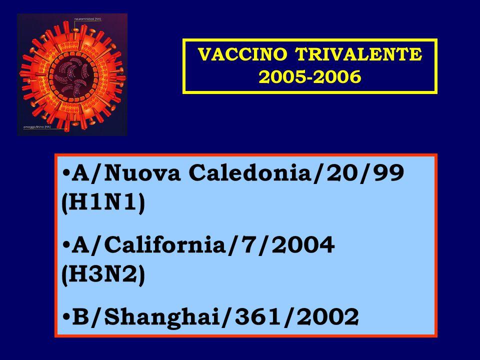 A/Nuova Caledonia/20/99 (H1N1) A/California/7/2004 (H3N2)