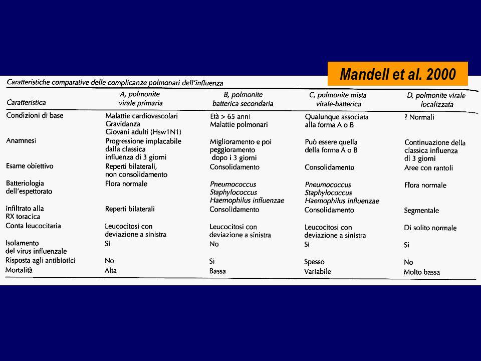 Mandell et al. 2000