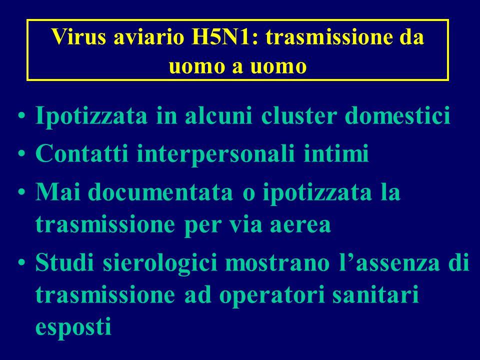 Virus aviario H5N1: trasmissione da uomo a uomo