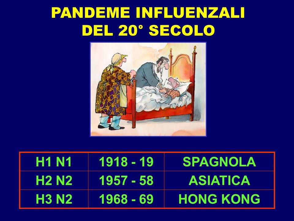 PANDEME INFLUENZALI DEL 20° SECOLO
