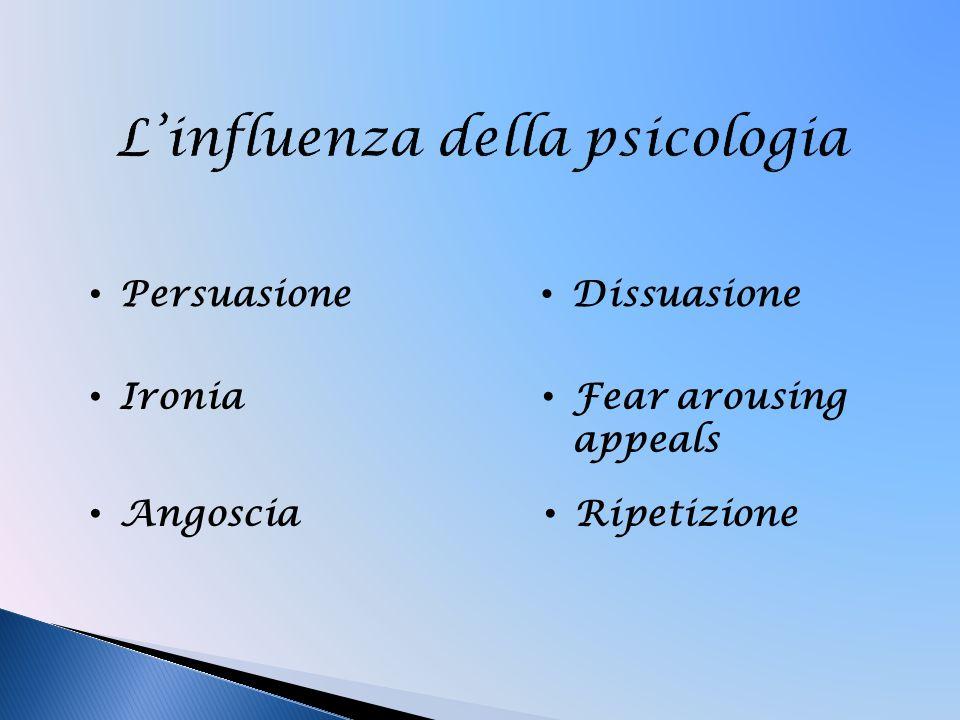 L'influenza della psicologia