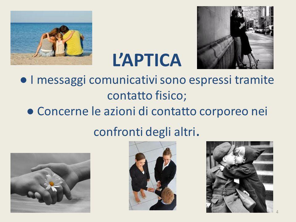 L'APTICA ● I messaggi comunicativi sono espressi tramite contatto fisico; ● Concerne le azioni di contatto corporeo nei confronti degli altri.