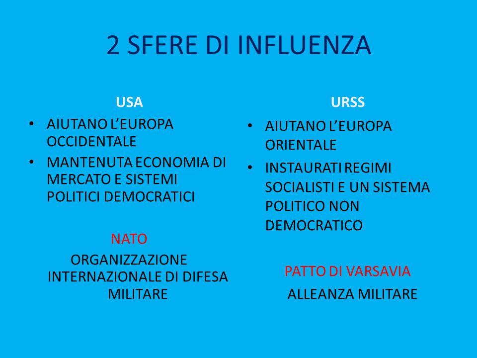 ORGANIZZAZIONE INTERNAZIONALE DI DIFESA MILITARE