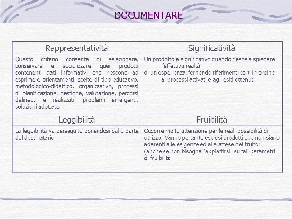 DOCUMENTARE Rappresentatività Significatività Leggibilità Fruibilità