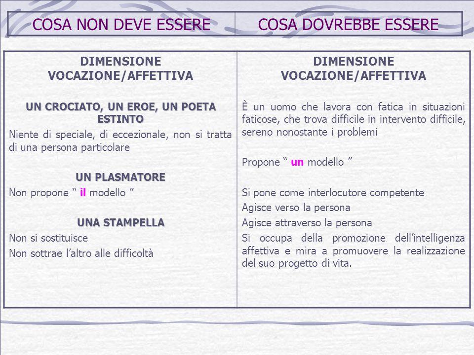 DIMENSIONE VOCAZIONE/AFFETTIVA